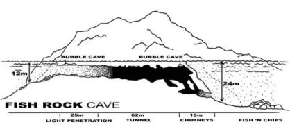 Fish Rock Cave Übersicht NSW AU